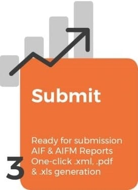 AIFMD Annex IV Reporting XML Software