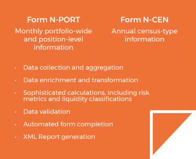 US Form N-PORT and N-CEN Reporting Solutions