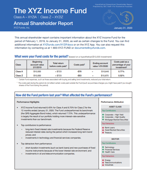 SEC Proposed Modernised Shareholder Reports 2