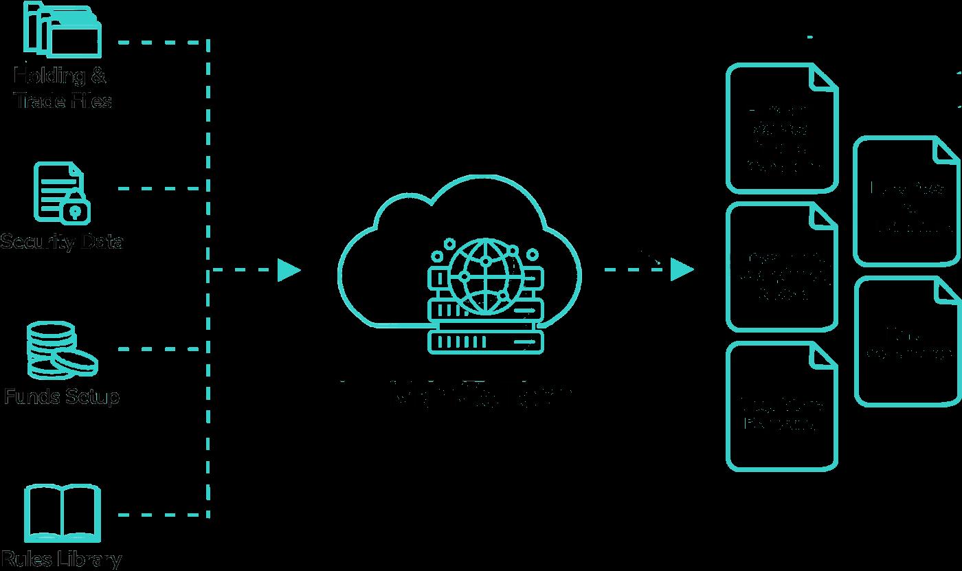 ManCoTech - How it Works